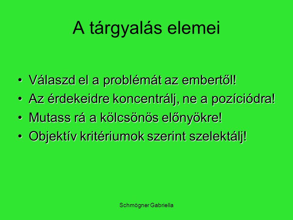 Schmögner Gabriella A tárgyalás elemei Válaszd el a problémát az embertől!Válaszd el a problémát az embertől! Az érdekeidre koncentrálj, ne a pozíciód