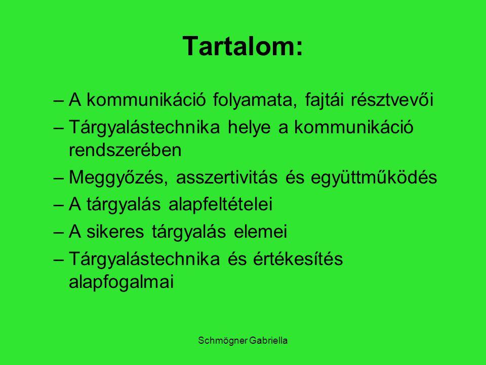 Schmögner Gabriella Tartalom: –A kommunikáció folyamata, fajtái résztvevői –Tárgyalástechnika helye a kommunikáció rendszerében –Meggyőzés, asszertivi