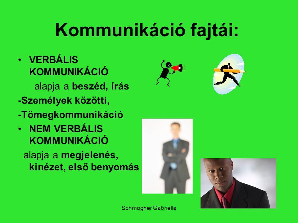 Schmögner Gabriella Kommunikáció fajtái: VERBÁLIS KOMMUNIKÁCIÓ alapja a beszéd, írás -Személyek közötti, -Tömegkommunikáció NEM VERBÁLIS KOMMUNIKÁCIÓ