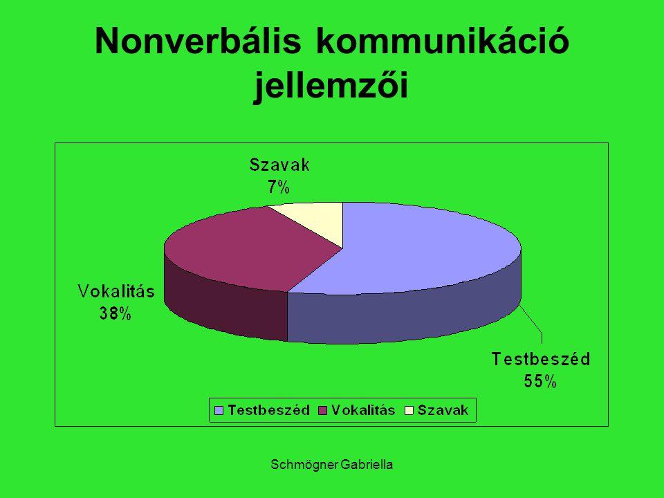 Schmögner Gabriella Nonverbális kommunikáció jellemzői