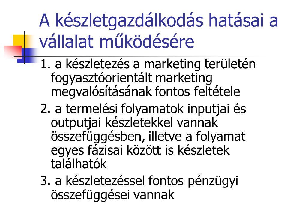 A készletgazdálkodás hatásai a vállalat működésére 1. a készletezés a marketing területén fogyasztóorientált marketing megvalósításának fontos feltéte