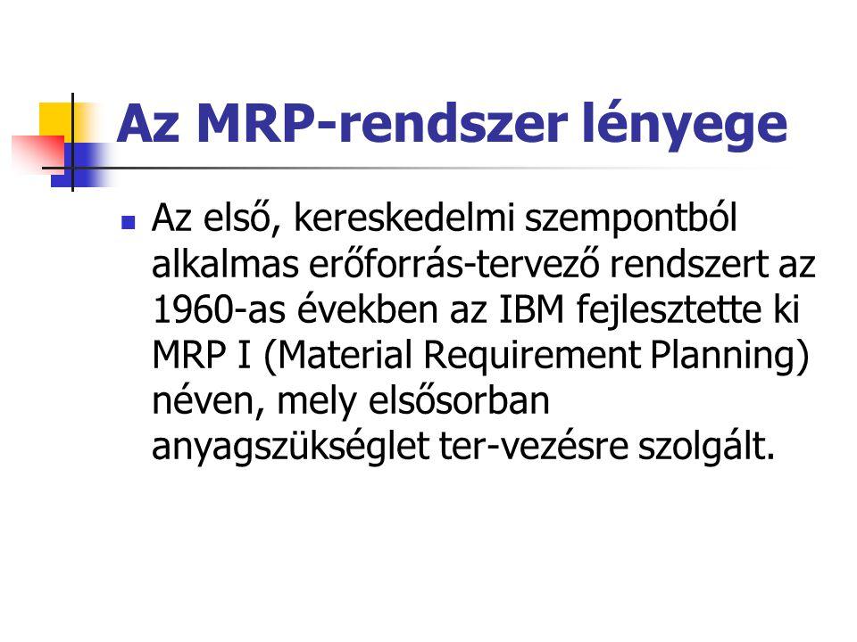 Az MRP-rendszer lényege Az első, kereskedelmi szempontból alkalmas erőforrás-tervező rendszert az 1960-as években az IBM fejlesztette ki MRP I (Materi