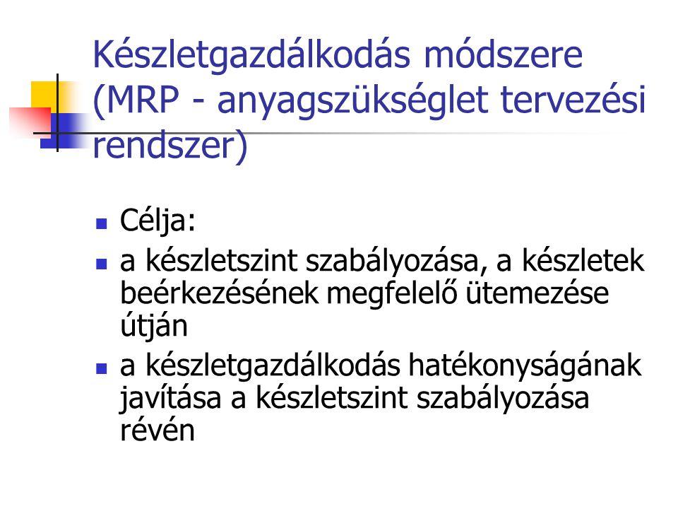 Készletgazdálkodás módszere (MRP - anyagszükséglet tervezési rendszer) Célja: a készletszint szabályozása, a készletek beérkezésének megfelelő ütemezé