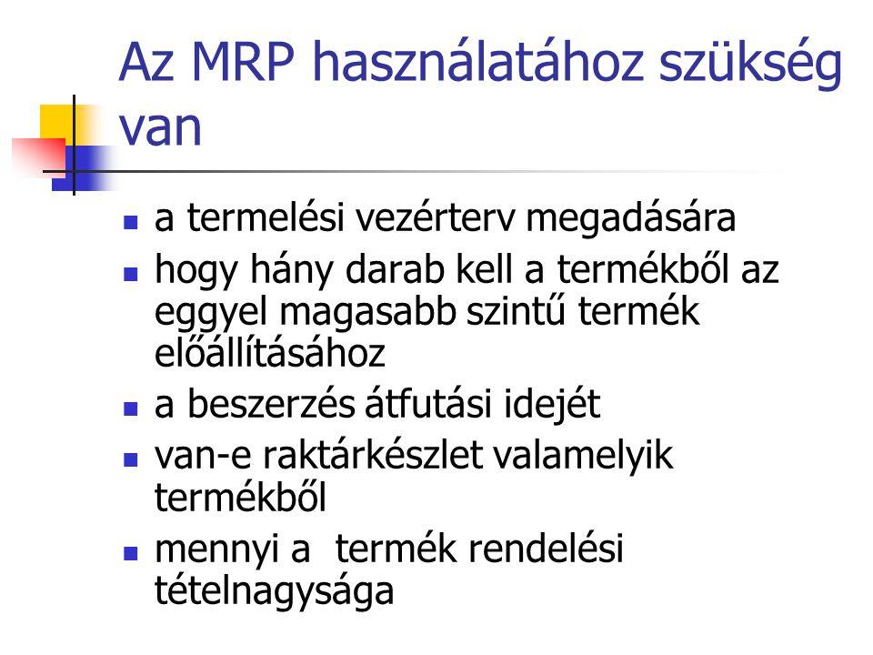 Az MRP használatához szükség van a termelési vezérterv megadására hogy hány darab kell a termékből az eggyel magasabb szintű termék előállításához a b
