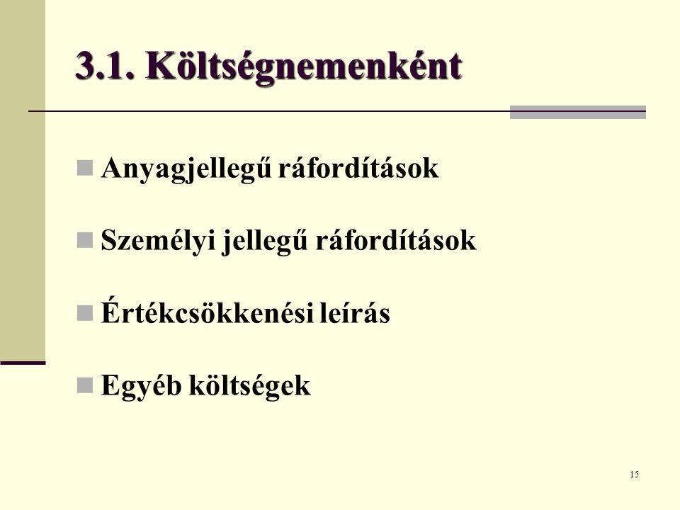 15 3.1. Költségnemenként Anyagjellegű ráfordítások Személyi jellegű ráfordítások Értékcsökkenési leírás Egyéb költségek