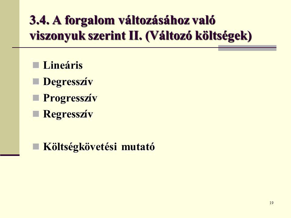 19 3.4. A forgalom változásához való viszonyuk szerint II. (Változó költségek) Lineáris Lineáris Degresszív Degresszív Progresszív Progresszív Regress