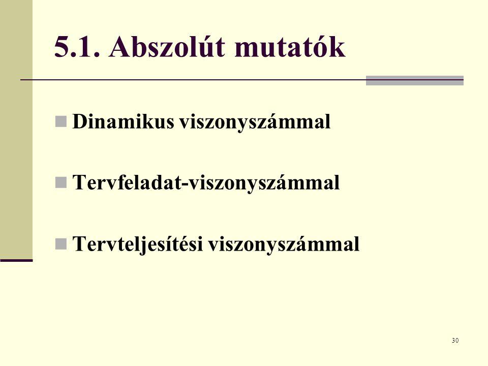 30 5.1. Abszolút mutatók Dinamikus viszonyszámmal Tervfeladat-viszonyszámmal Tervteljesítési viszonyszámmal