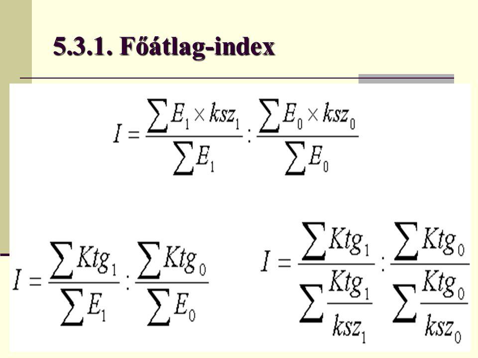33 5.3.1. Főátlag-index