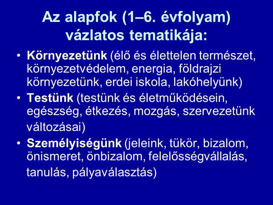Az alapfok (1–6.