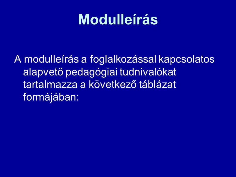 Modulleírás A modulleírás a foglalkozással kapcsolatos alapvető pedagógiai tudnivalókat tartalmazza a következő táblázat formájában: