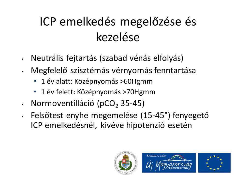 ICP emelkedés megelőzése és kezelése Neutrális fejtartás (szabad vénás elfolyás) Megfelelő szisztémás vérnyomás fenntartása 1 év alatt: Középnyomás >60Hgmm 1 év felett: Középnyomás >70Hgmm Normoventilláció (pCO 2 35-45) Felsőtest enyhe megemelése (15-45°) fenyegető ICP emelkedésnél, kivéve hipotenzió esetén