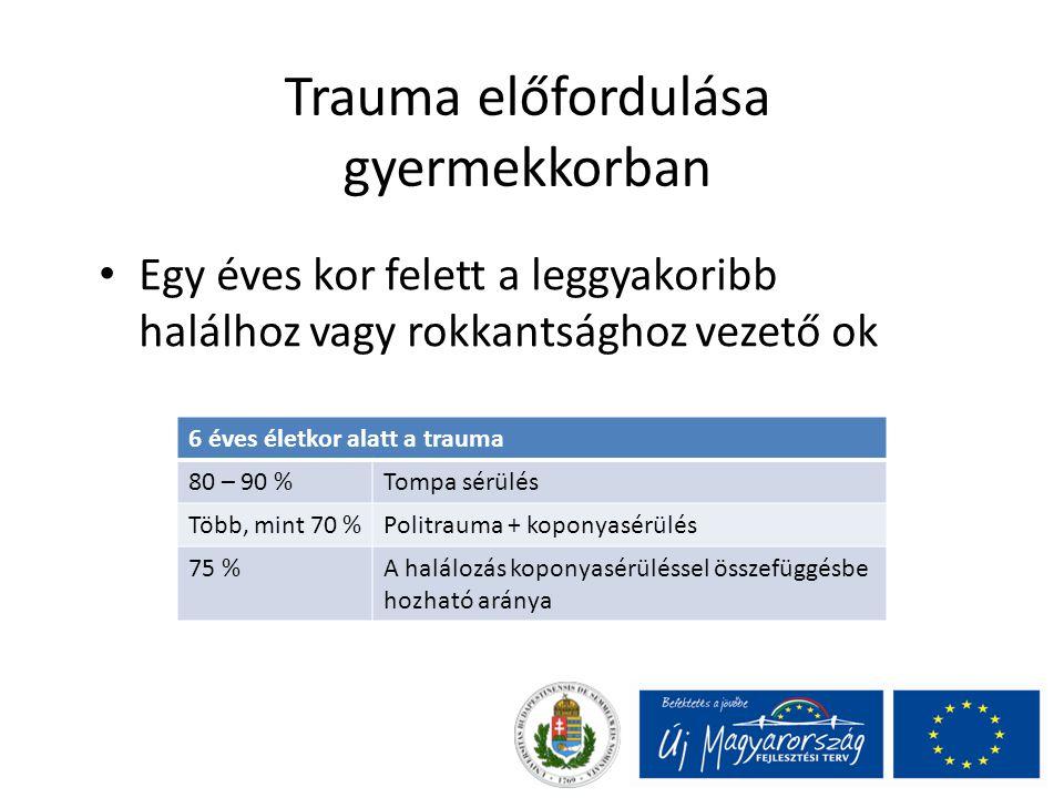 Trauma előfordulása gyermekkorban Egy éves kor felett a leggyakoribb halálhoz vagy rokkantsághoz vezető ok 6 éves életkor alatt a trauma 80 – 90 %Tompa sérülés Több, mint 70 %Politrauma + koponyasérülés 75 %A halálozás koponyasérüléssel összefüggésbe hozható aránya