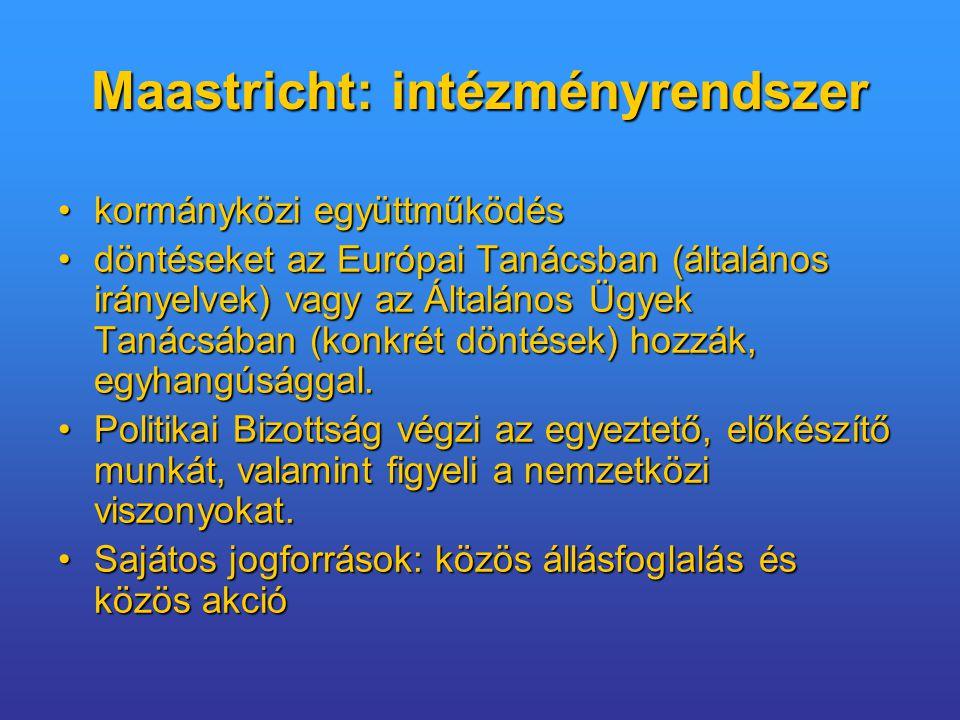 Maastricht: intézményrendszer kormányközi együttműködéskormányközi együttműködés döntéseket az Európai Tanácsban (általános irányelvek) vagy az Általános Ügyek Tanácsában (konkrét döntések) hozzák, egyhangúsággal.döntéseket az Európai Tanácsban (általános irányelvek) vagy az Általános Ügyek Tanácsában (konkrét döntések) hozzák, egyhangúsággal.