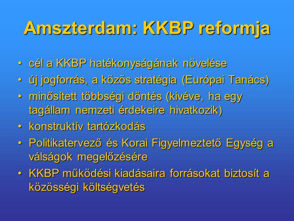 Amszterdam: KKBP reformja cél a KKBP hatékonyságának növelésecél a KKBP hatékonyságának növelése új jogforrás, a közös stratégia (Európai Tanács)új jogforrás, a közös stratégia (Európai Tanács) minősített többségi döntés (kivéve, ha egy tagállam nemzeti érdekeire hivatkozik)minősített többségi döntés (kivéve, ha egy tagállam nemzeti érdekeire hivatkozik) konstruktív tartózkodáskonstruktív tartózkodás Politikatervező és Korai Figyelmeztető Egység a válságok megelőzésérePolitikatervező és Korai Figyelmeztető Egység a válságok megelőzésére KKBP működési kiadásaira forrásokat biztosít a közösségi költségvetésKKBP működési kiadásaira forrásokat biztosít a közösségi költségvetés