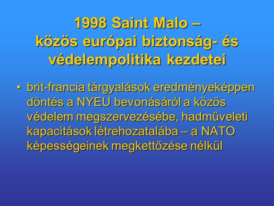 1998 Saint Malo – közös európai biztonság- és védelempolitika kezdetei brit-francia tárgyalások eredményeképpen döntés a NYEU bevonásáról a közös védelem megszervezésébe, hadműveleti kapacitások létrehozatalába – a NATO képességeinek megkettőzése nélkülbrit-francia tárgyalások eredményeképpen döntés a NYEU bevonásáról a közös védelem megszervezésébe, hadműveleti kapacitások létrehozatalába – a NATO képességeinek megkettőzése nélkül
