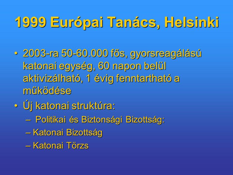 1999 Európai Tanács, Helsinki 2003-ra 50-60.000 fős, gyorsreagálású katonai egység, 60 napon belül aktivizálható, 1 évig fenntartható a működése2003-ra 50-60.000 fős, gyorsreagálású katonai egység, 60 napon belül aktivizálható, 1 évig fenntartható a működése Új katonai struktúra:Új katonai struktúra: – Politikai és Biztonsági Bizottság: –Katonai Bizottság –Katonai Törzs