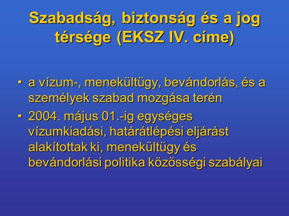 Szabadság, biztonság és a jog térsége (EKSZ IV.