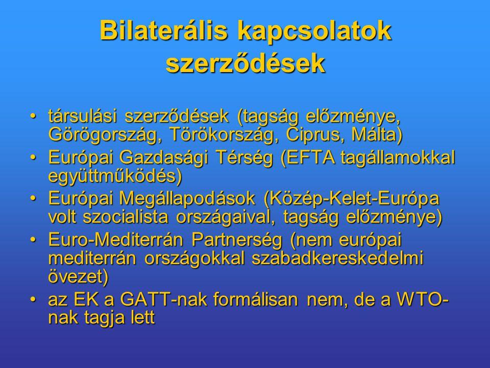Bilaterális kapcsolatok szerződések társulási szerződések (tagság előzménye, Görögország, Törökország, Ciprus, Málta)társulási szerződések (tagság előzménye, Görögország, Törökország, Ciprus, Málta) Európai Gazdasági Térség (EFTA tagállamokkal együttműködés)Európai Gazdasági Térség (EFTA tagállamokkal együttműködés) Európai Megállapodások (Közép-Kelet-Európa volt szocialista országaival, tagság előzménye)Európai Megállapodások (Közép-Kelet-Európa volt szocialista országaival, tagság előzménye) Euro-Mediterrán Partnerség (nem európai mediterrán országokkal szabadkereskedelmi övezet)Euro-Mediterrán Partnerség (nem európai mediterrán országokkal szabadkereskedelmi övezet) az EK a GATT-nak formálisan nem, de a WTO- nak tagja lettaz EK a GATT-nak formálisan nem, de a WTO- nak tagja lett