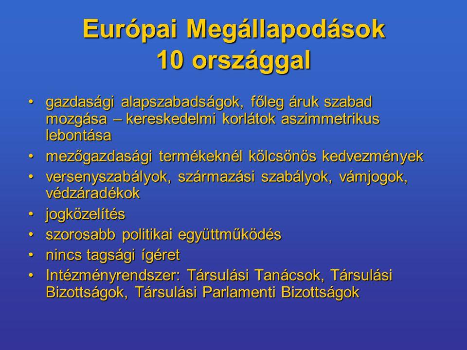 Európai Megállapodások 10 országgal gazdasági alapszabadságok, főleg áruk szabad mozgása – kereskedelmi korlátok aszimmetrikus lebontásagazdasági alapszabadságok, főleg áruk szabad mozgása – kereskedelmi korlátok aszimmetrikus lebontása mezőgazdasági termékeknél kölcsönös kedvezményekmezőgazdasági termékeknél kölcsönös kedvezmények versenyszabályok, származási szabályok, vámjogok, védzáradékokversenyszabályok, származási szabályok, vámjogok, védzáradékok jogközelítésjogközelítés szorosabb politikai együttműködésszorosabb politikai együttműködés nincs tagsági ígéretnincs tagsági ígéret Intézményrendszer: Társulási Tanácsok, Társulási Bizottságok, Társulási Parlamenti BizottságokIntézményrendszer: Társulási Tanácsok, Társulási Bizottságok, Társulási Parlamenti Bizottságok