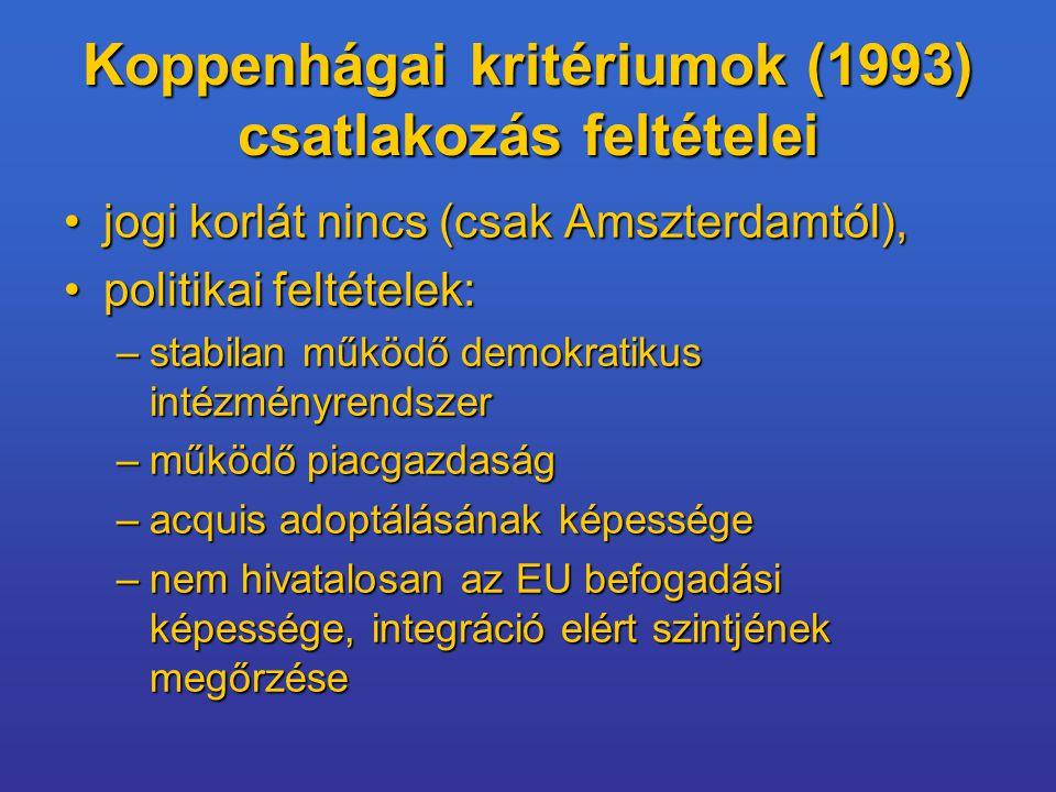 Koppenhágai kritériumok (1993) csatlakozás feltételei jogi korlát nincs (csak Amszterdamtól),jogi korlát nincs (csak Amszterdamtól), politikai feltételek:politikai feltételek: –stabilan működő demokratikus intézményrendszer –működő piacgazdaság –acquis adoptálásának képessége –nem hivatalosan az EU befogadási képessége, integráció elért szintjének megőrzése