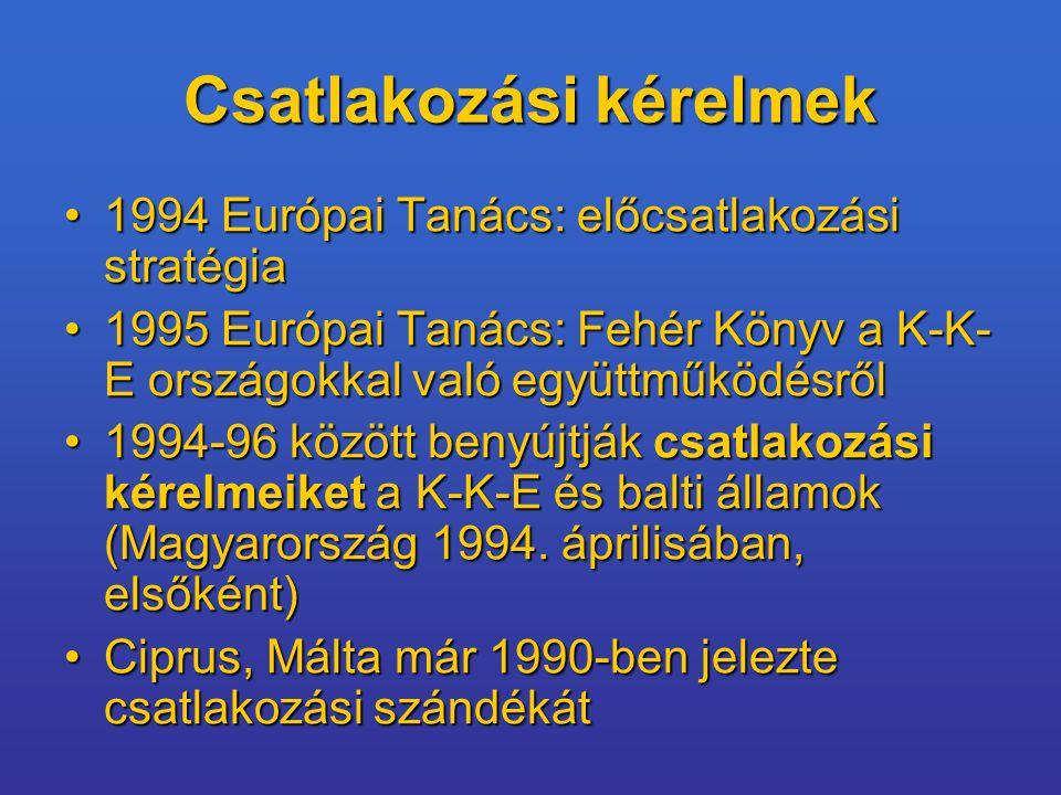 Csatlakozási kérelmek 1994 Európai Tanács: előcsatlakozási stratégia1994 Európai Tanács: előcsatlakozási stratégia 1995 Európai Tanács: Fehér Könyv a K-K- E országokkal való együttműködésről1995 Európai Tanács: Fehér Könyv a K-K- E országokkal való együttműködésről 1994-96 között benyújtják csatlakozási kérelmeiket a K-K-E és balti államok (Magyarország 1994.