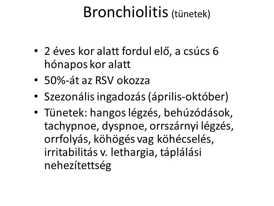 Bronchiolitis (tünetek) 2 éves kor alatt fordul elő, a csúcs 6 hónapos kor alatt 50%-át az RSV okozza Szezonális ingadozás (április-október) Tünetek:
