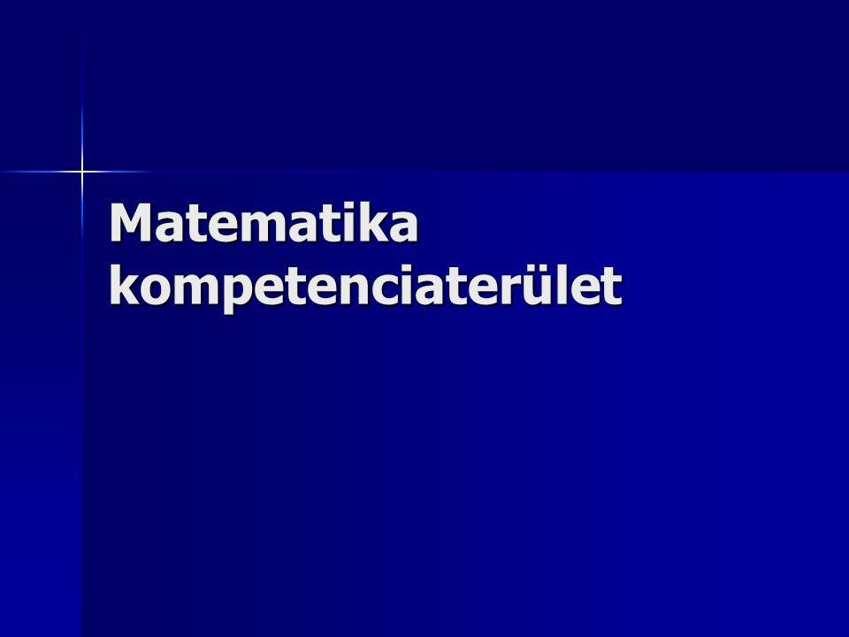 Matematika kompetenciaterület
