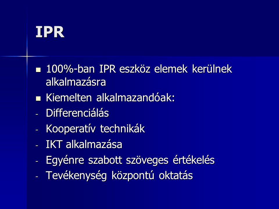 IPR 100%-ban IPR eszköz elemek kerülnek alkalmazásra 100%-ban IPR eszköz elemek kerülnek alkalmazásra Kiemelten alkalmazandóak: Kiemelten alkalmazandó