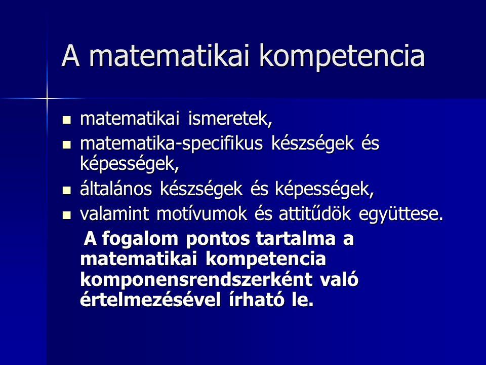 A matematikai kompetencia matematikai ismeretek, matematikai ismeretek, matematika-specifikus készségek és képességek, matematika-specifikus készségek