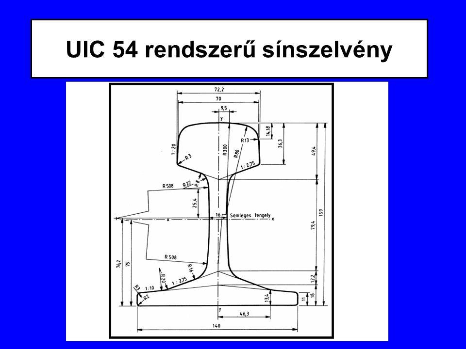 UIC 54 rendszerű sínszelvény