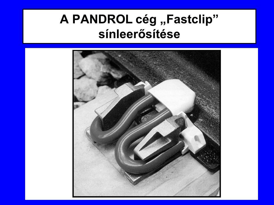 """A PANDROL cég """"Fastclip"""" sínleerősítése"""