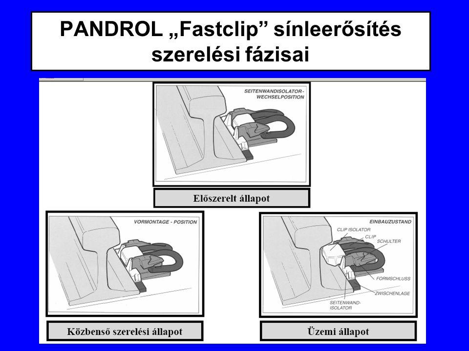 """PANDROL """"Fastclip"""" sínleerősítés szerelési fázisai"""