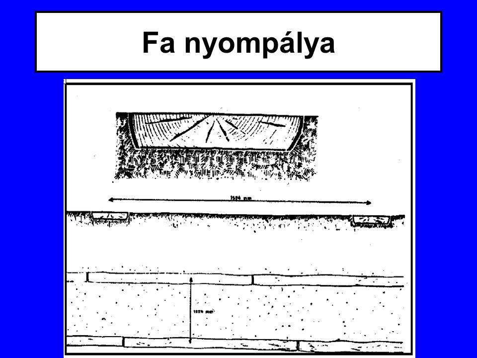 A különböző sínrendszerek alkalmazásának kezdetei a MÁV vonalain