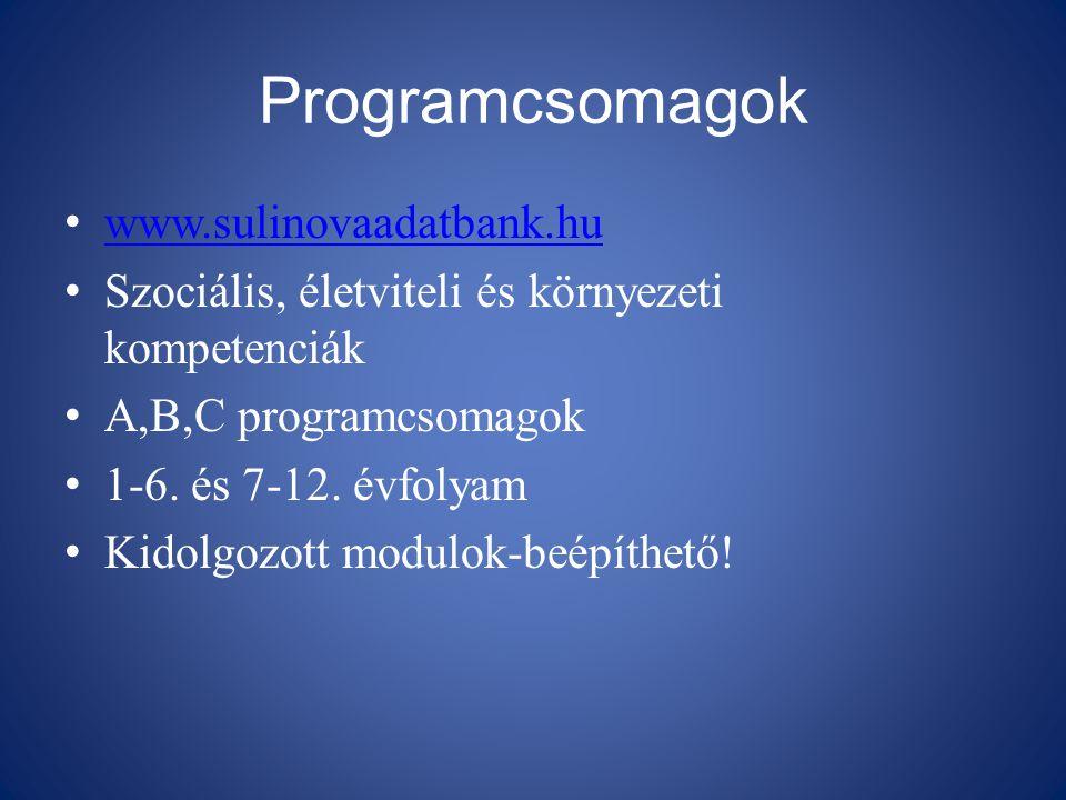 Programcsomagok www.sulinovaadatbank.hu Szociális, életviteli és környezeti kompetenciák A,B,C programcsomagok 1-6. és 7-12. évfolyam Kidolgozott modu