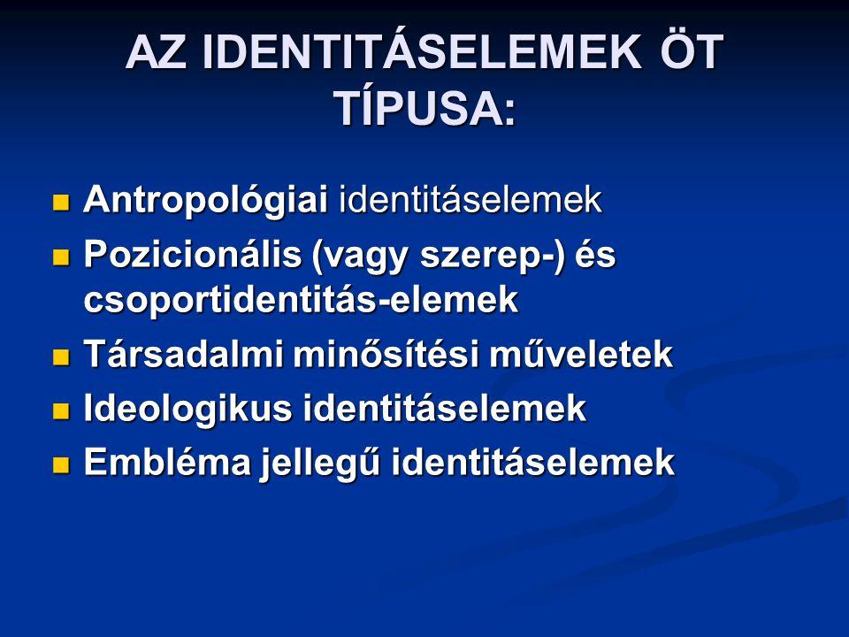 AZ IDENTITÁSELEMEK ÖT TÍPUSA: Antropológiai identitáselemek Antropológiai identitáselemek Pozicionális (vagy szerep-) és csoportidentitás-elemek Pozic