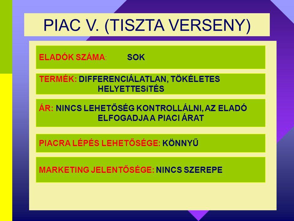 PIAC SZERKEZETE: -TISZTA (SZABAD)VERSENY -MONOPOLISZTIKUS VERSENY -OLIGOPÓLIUM -TISZTA MONOPÓLIUM PIAC IV.