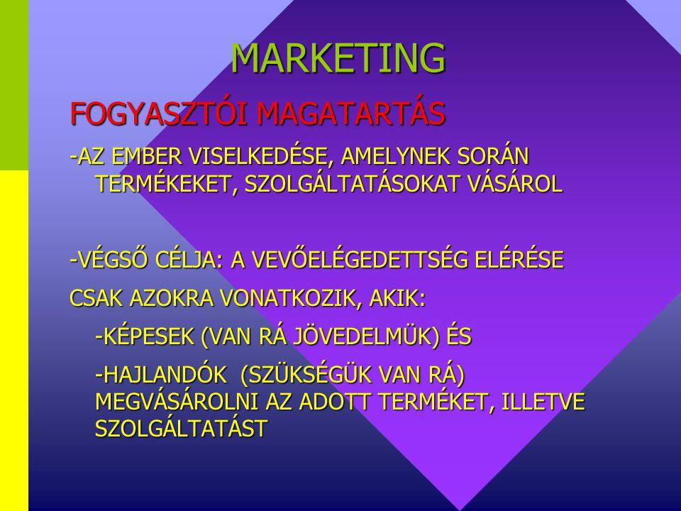 MARKETING MARKETING MENEDZSMENT MARKETINGMIX (VEVŐ OLDALÁRÓL) 4C (KOTLER, LAUTHERBORN) 4C (KOTLER, LAUTHERBORN) -CUSTOMER VALUE (TERMÉK HASZNOSSÁGA) -