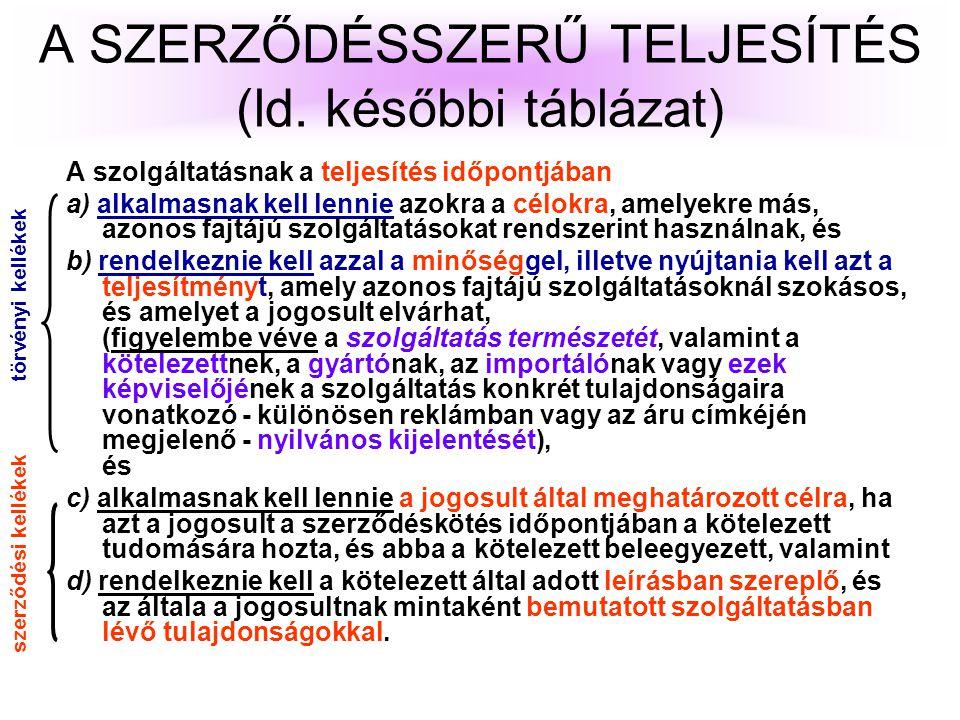 A SZERZŐDÉSSZERŰ TELJESÍTÉS (ld.