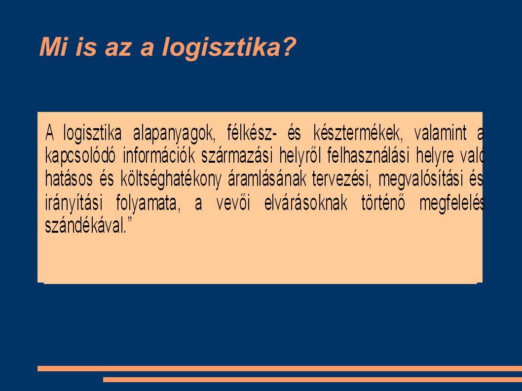 """""""logisztika nem más, mint a rendszerszemlélet alkalmazása az anyagáramlás területén ."""