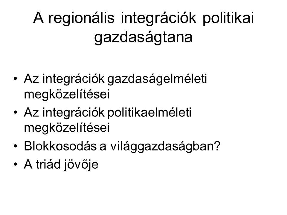 A regionális integrációk politikai gazdaságtana Az integrációk gazdaságelméleti megközelítései Az integrációk politikaelméleti megközelítései Blokkosodás a világgazdaságban.