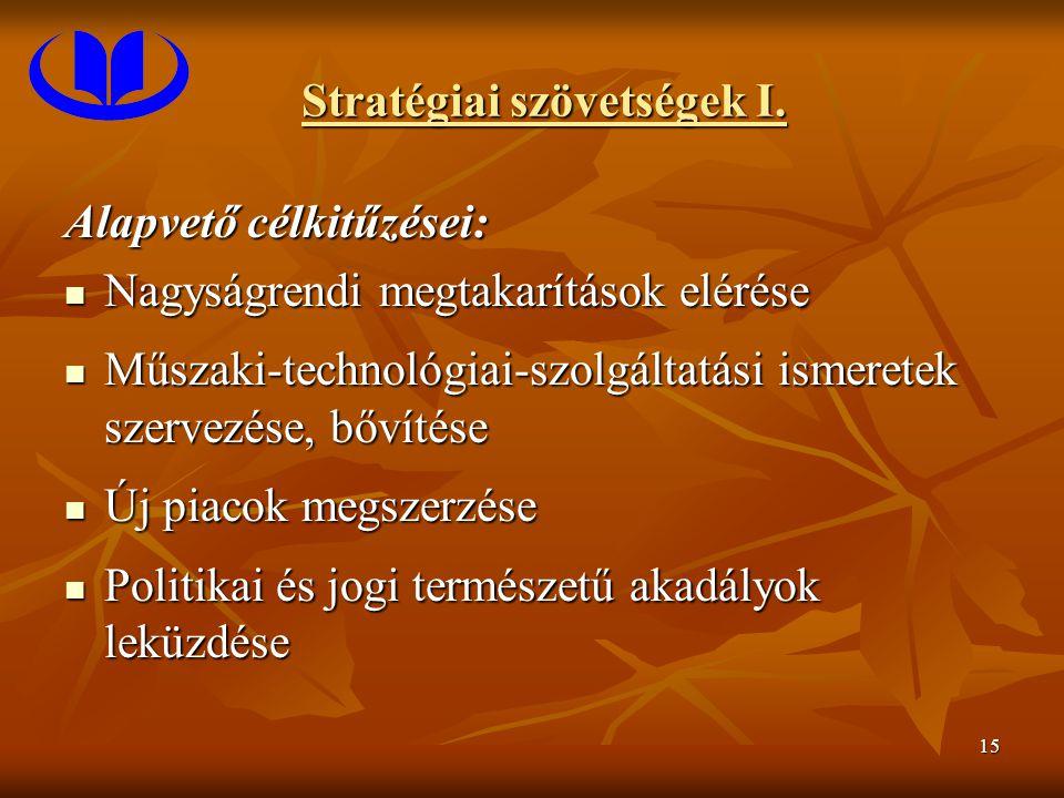 15 Stratégiai szövetségek I.