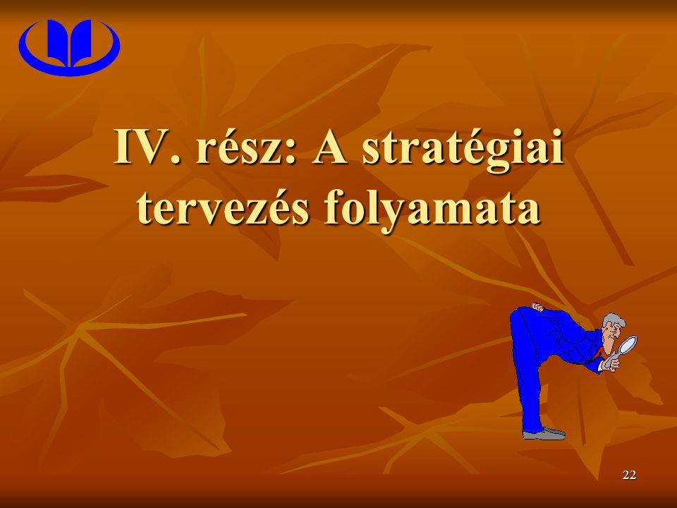 22 IV. rész: A stratégiai tervezés folyamata