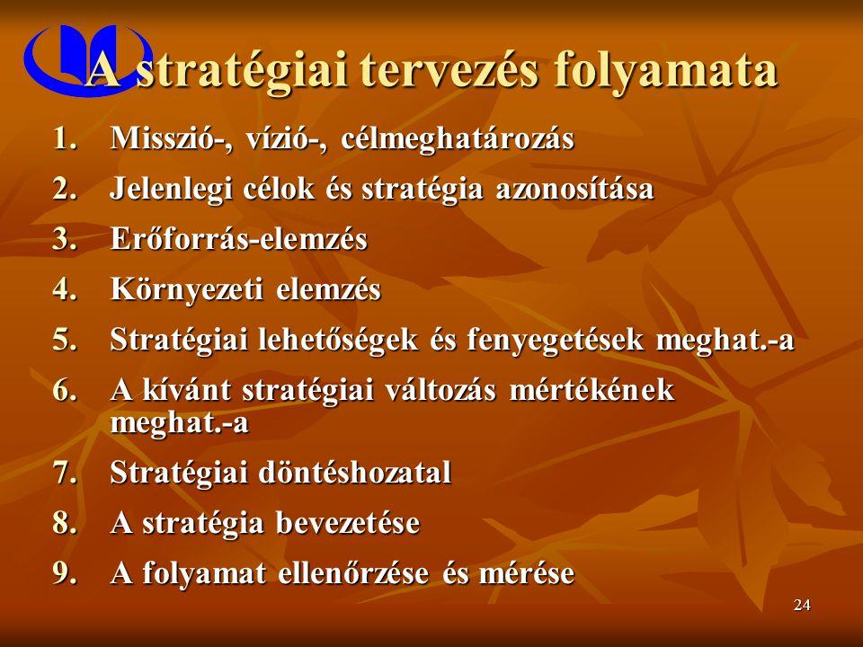 24 A stratégiai tervezés folyamata 1.Misszió-, vízió-, célmeghatározás 2.Jelenlegi célok és stratégia azonosítása 3.Erőforrás-elemzés 4.Környezeti elemzés 5.Stratégiai lehetőségek és fenyegetések meghat.-a 6.A kívánt stratégiai változás mértékének meghat.-a 7.Stratégiai döntéshozatal 8.A stratégia bevezetése 9.A folyamat ellenőrzése és mérése