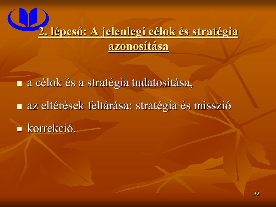 32 2. lépcső: A jelenlegi célok és stratégia azonosítása a célok és a stratégia tudatosítása, a célok és a stratégia tudatosítása, az eltérések feltár