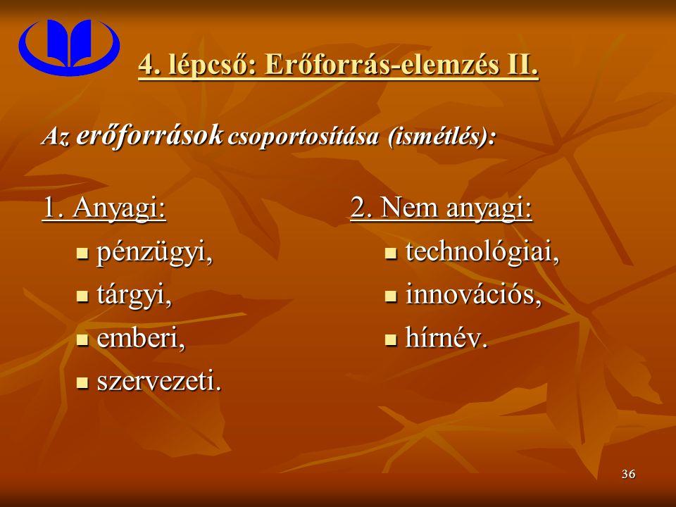36 4. lépcső: Erőforrás-elemzés II. 1. Anyagi: pénzügyi, pénzügyi, tárgyi, tárgyi, emberi, emberi, szervezeti. szervezeti. 2. Nem anyagi: technológiai