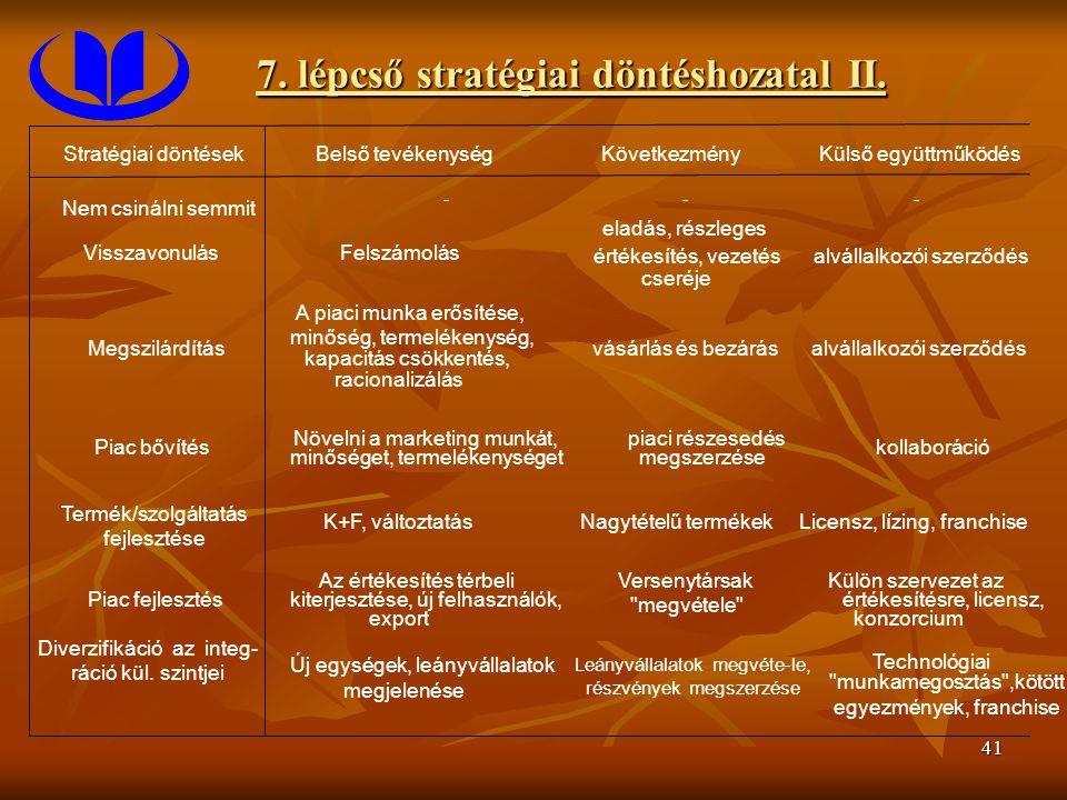 41 7. lépcső stratégiai döntéshozatal II. Stratégiai döntésekBelső tevékenységKövetkezményKülső együttműködés Nem csinálni semmit - - - VisszavonulásF