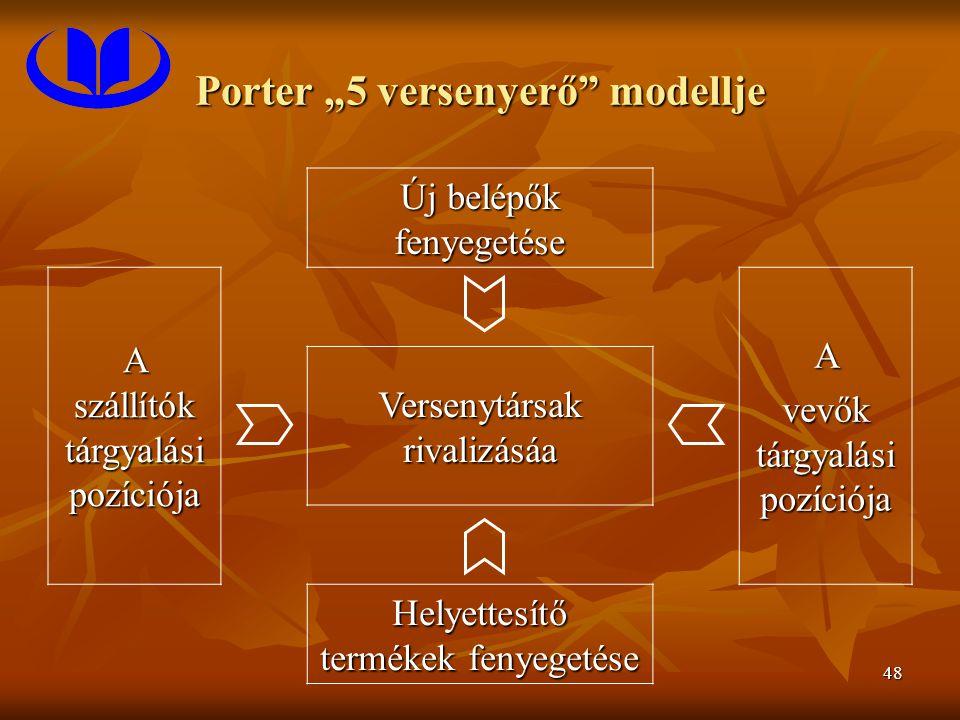"""48 Porter """"5 versenyerő modellje Új belépők fenyegetése A szállítók tárgyalási pozíciója A vevők tárgyalási pozíciója Versenytársak rivalizásáa Helyettesítő termékek fenyegetése"""