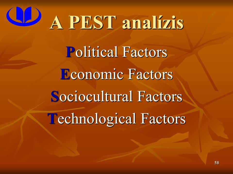 58 A PEST analízis Political Factors Economic Factors Sociocultural Factors Technological Factors