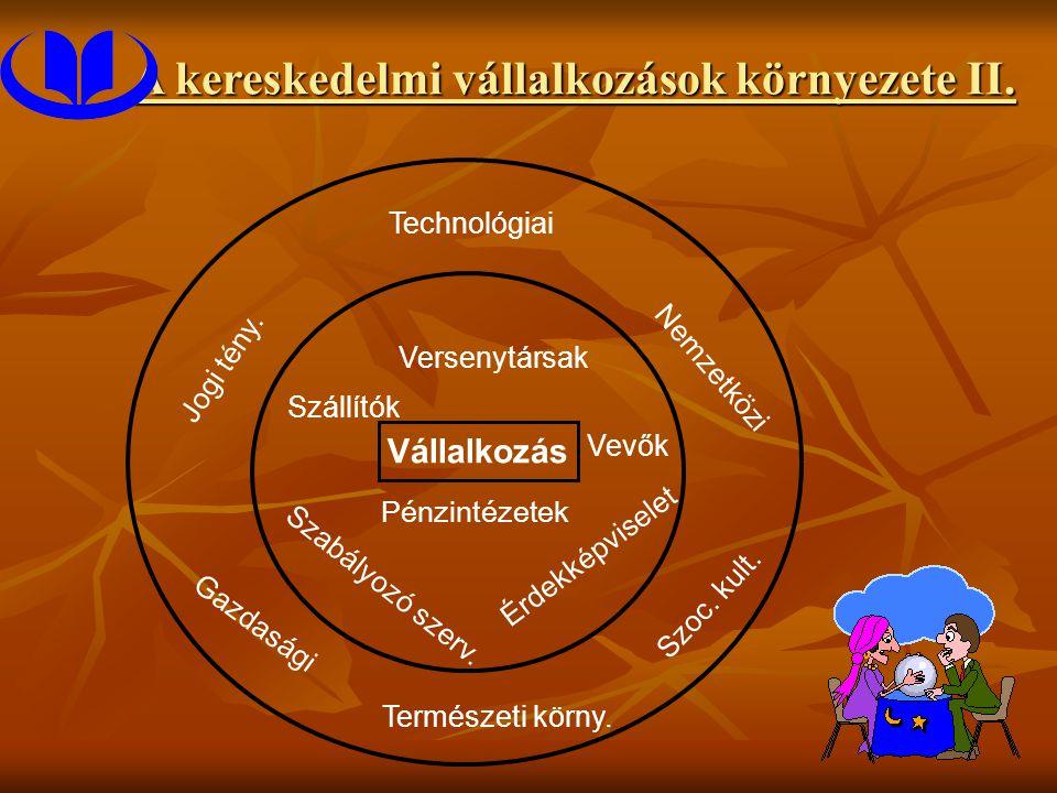 A kereskedelmi vállalkozások környezete II.
