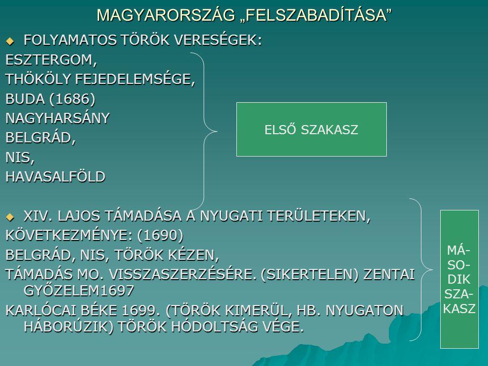 """MAGYARORSZÁG """"FELSZABADÍTÁSA""""  FOLYAMATOS TÖRÖK VERESÉGEK: ESZTERGOM, THÖKÖLY FEJEDELEMSÉGE, BUDA (1686) NAGYHARSÁNYBELGRÁD,NIS,HAVASALFÖLD  XIV. LA"""